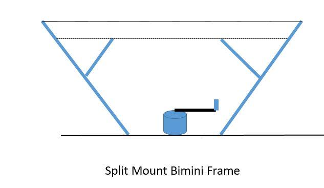 Split Mount Bimini Frame