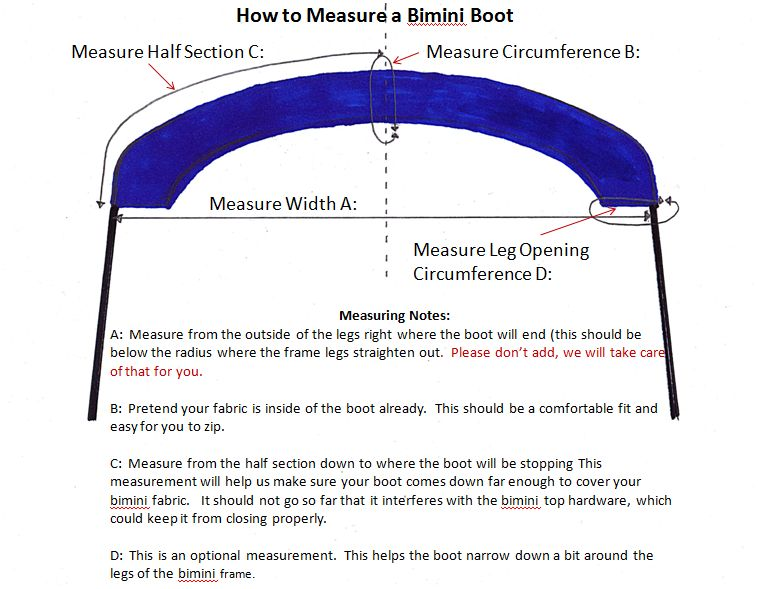 How to Measure a Bimini Boot